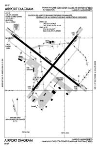 Cape Cod Coast Guard Air Station Airport (FMH) Diagram