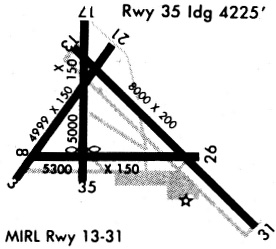 flight path diagram speed diagram wiring diagram